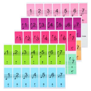 Music Keyboard Piano Stickers for 88/61/51 Key Set Removable Stickers